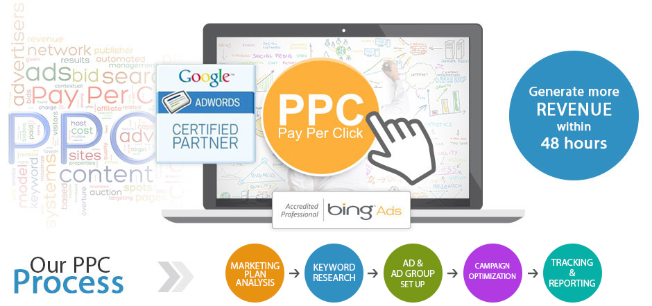 PPC Campaign set up